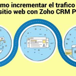 Cómo incrementar el trafico en tu sitio web con Zoho CRM Plus